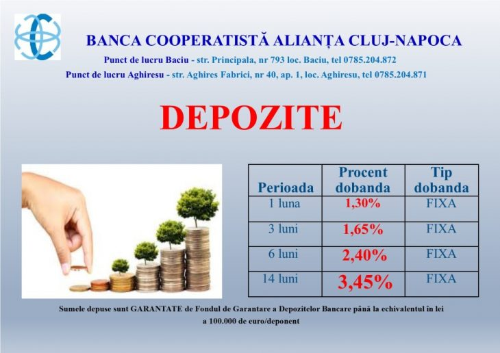 Banca Cooperatistă Alianța Cluj-Napoca